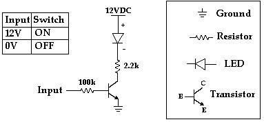 نحوه عملکرد ترانزیستور